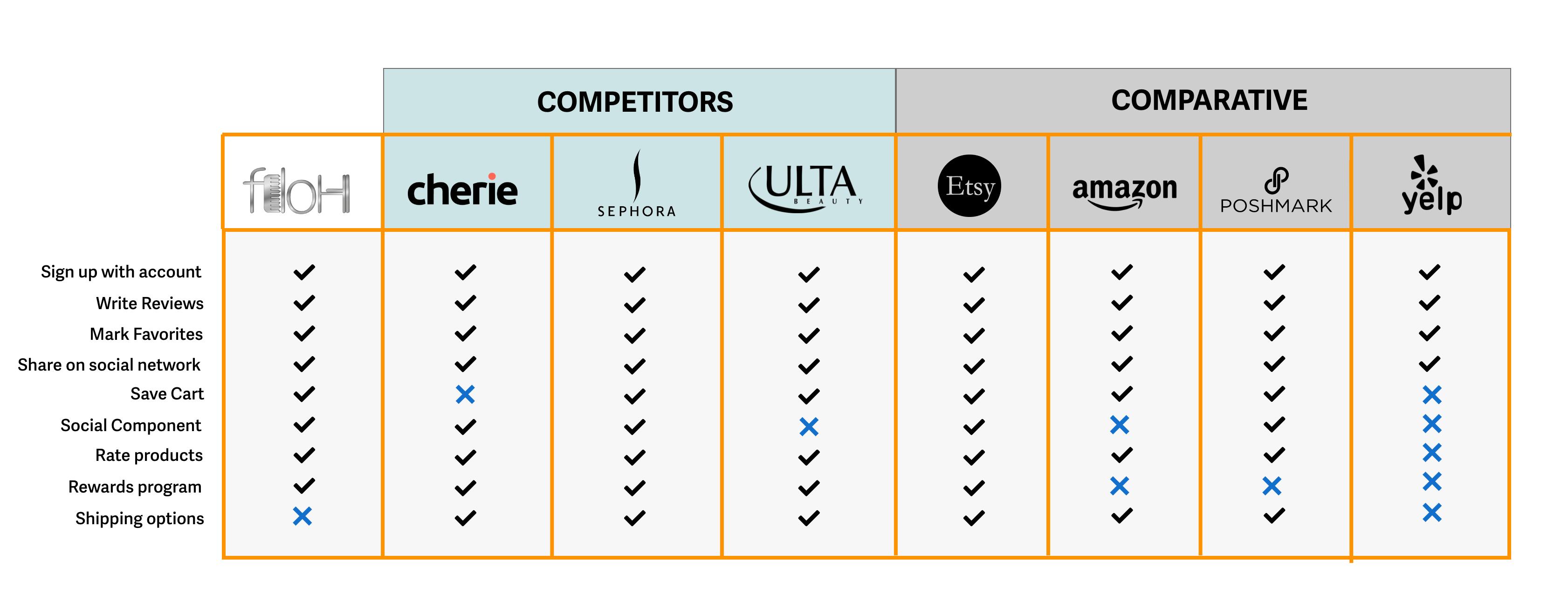 competative-comparative@2x